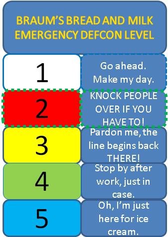 emergency defcon level